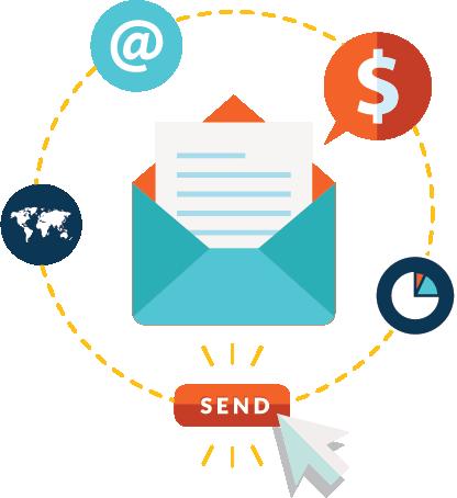 mailshot marketing service in Jordan 2018